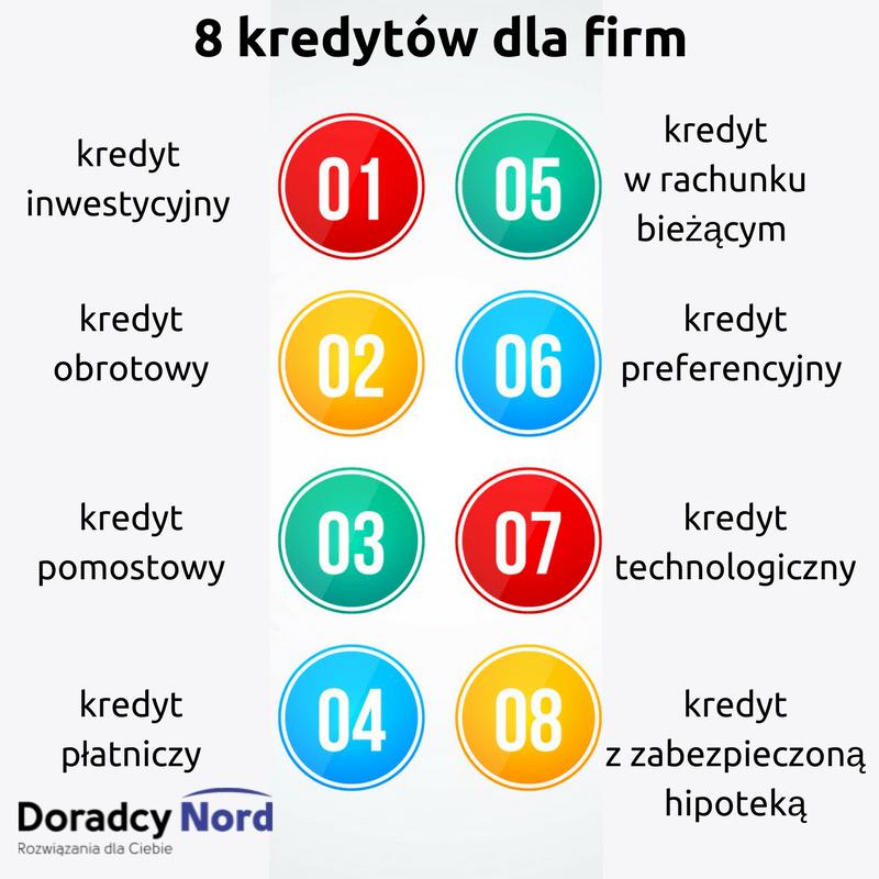 8 rodzajów kredytów dla firm